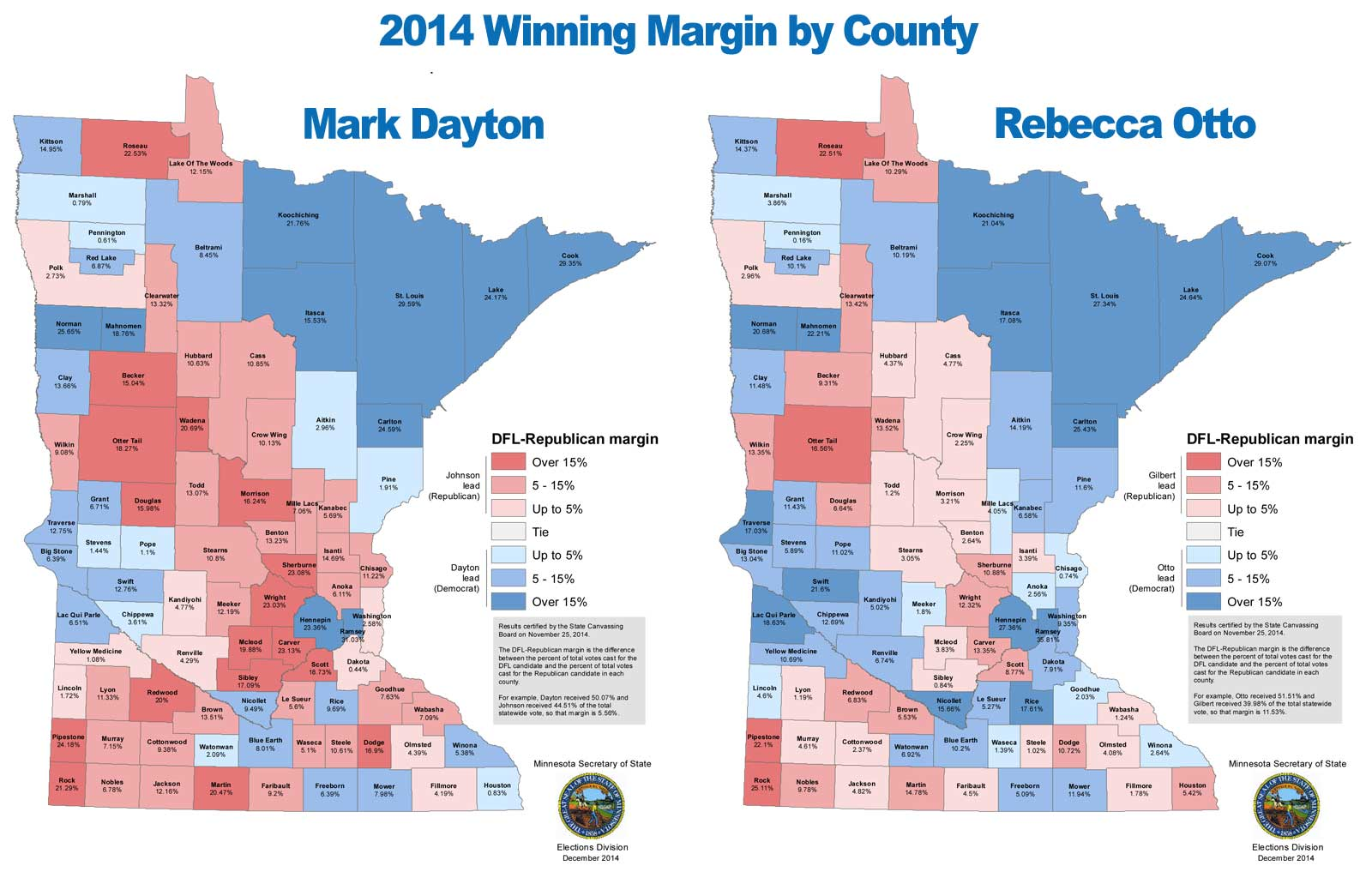 Rebecca Otto won more greater MN counties than Tim Pawlenty or Mark Dayton